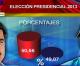 Análisis anumérico de urgencia sobre el referéndum celebrado (o no) en Cataluña