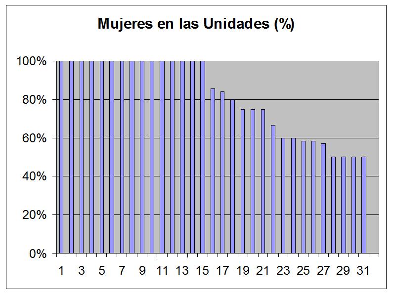 Igualdad gráfica 2