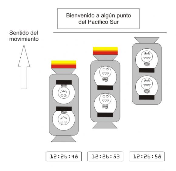 Figura 4-7
