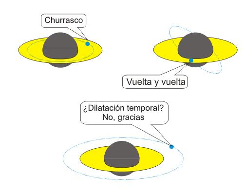 Planeta Miller 2