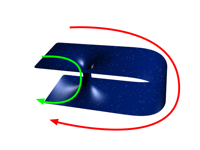 C6_2 - Agujero de gusano