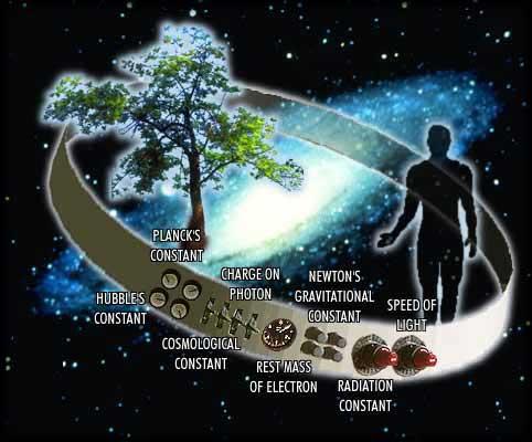 principio-antropico-gedldaxy
