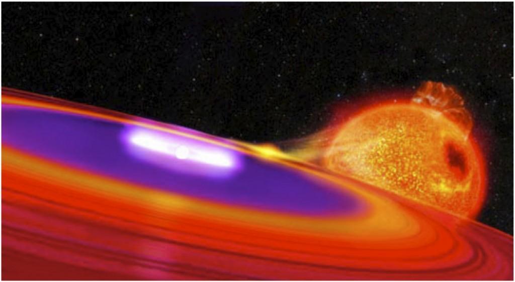 Supernova portada