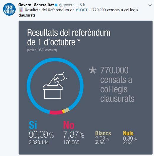 Voto referendum