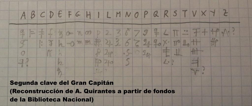 Clave Gran Capitán - segunda (final)